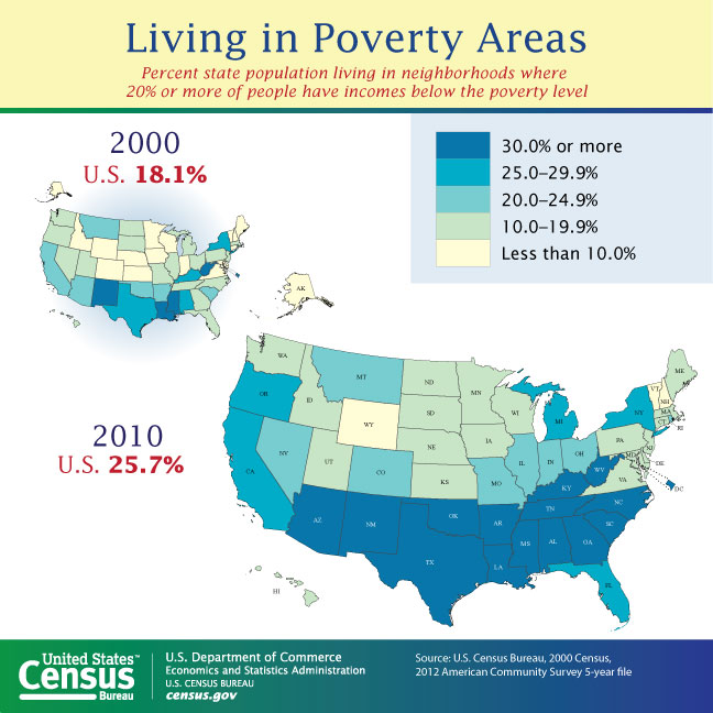 an evaluation of the level of poverty in the united states This data brief presents the most recent national data on obesity in united states adults and its association with poverty income ratio (pir) and education level results are presented by sex and race and ethnicity.